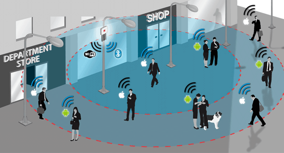 Để tăng tốc độ WiFi: mẹo tránh nhiễu và tín hiệu không đều